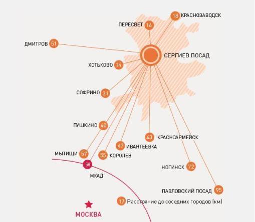 Удалённость объектов недвижимости, продаваемой компанией Tekta от других городов